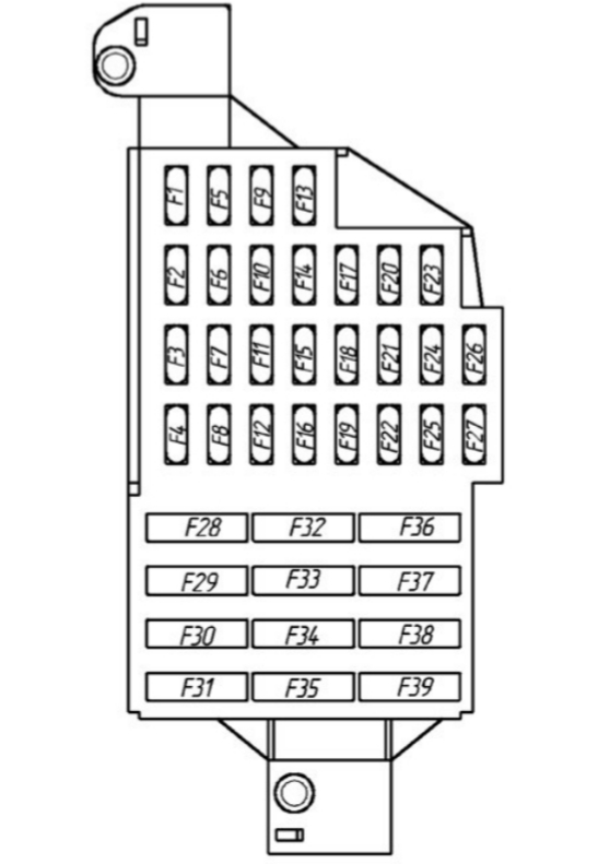 схема предохранителей в салоне лада ларгус