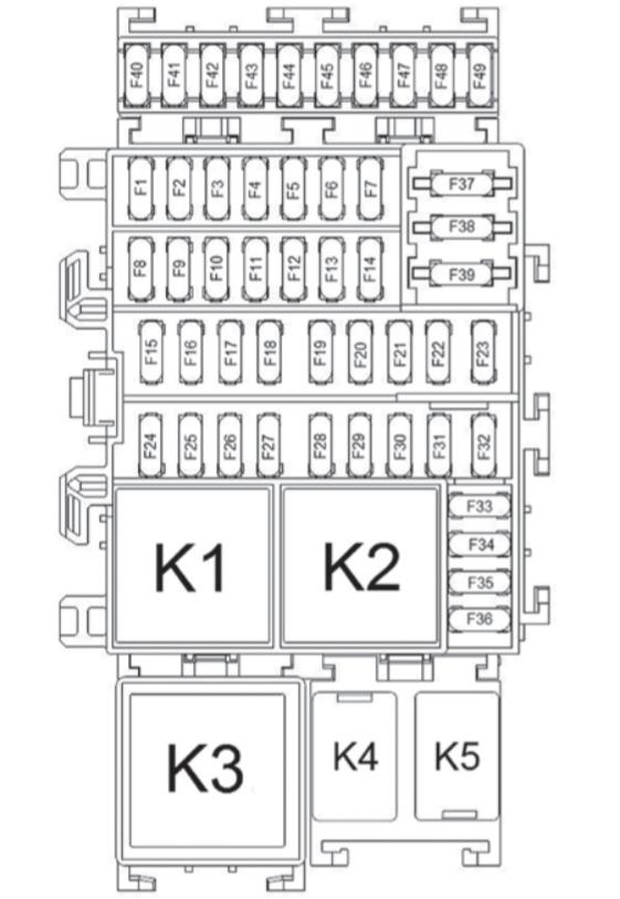 схема реле и предохранителей в салоне лада xray