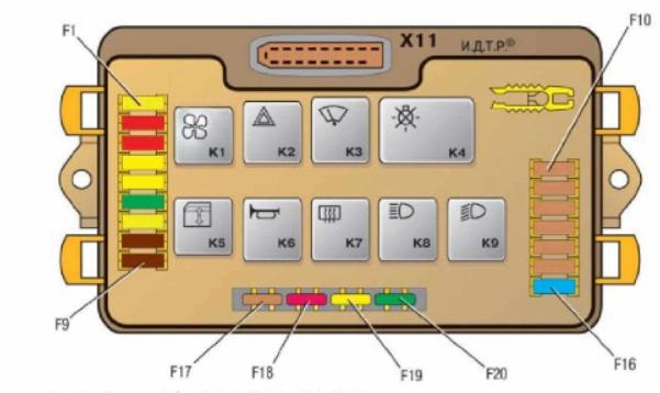 схема монтажного блока ВАЗ 2114