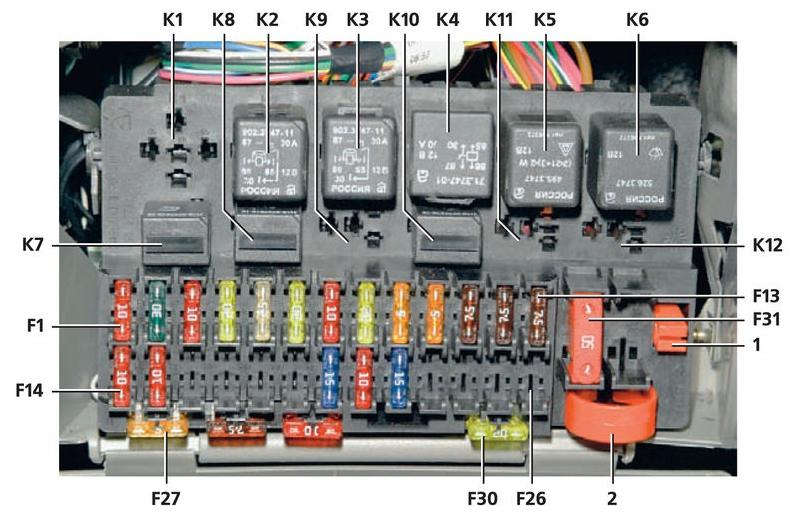 схема реле и предохранителей лада калина 1
