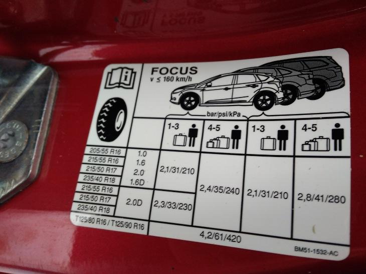 Таблица давления шин Форд Фокус 3