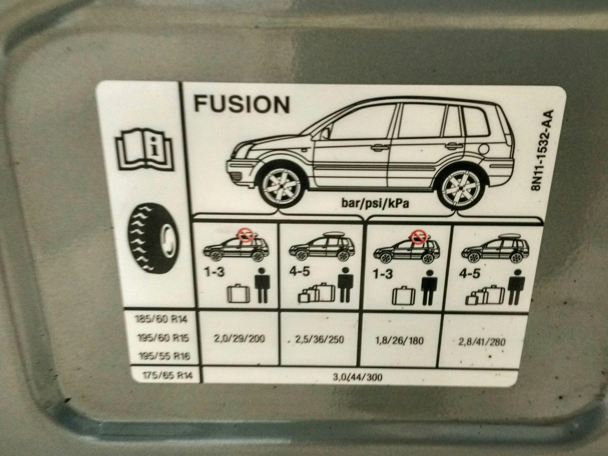 Таблица давления шин Форд Фьюжен